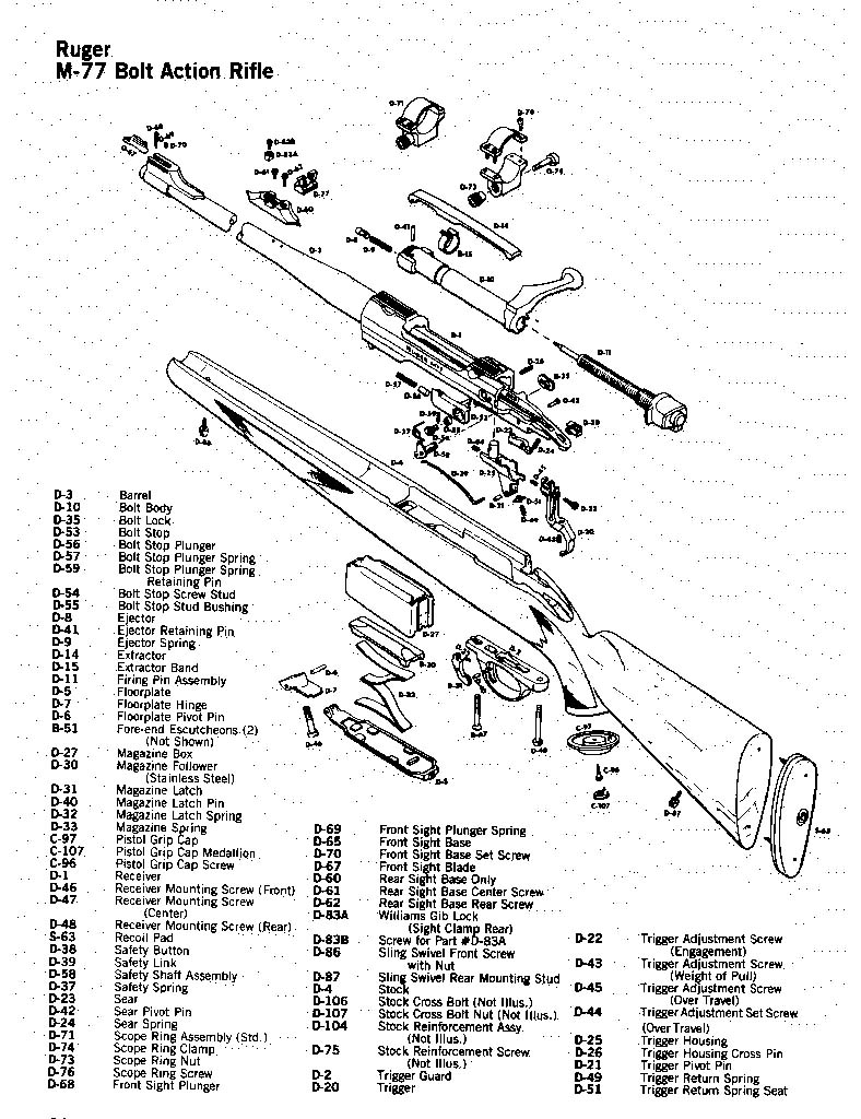 Ruger American Parts Diagram Wiring Diagrams For Dummies Fotos 1911 A1 Http Www Bevfitchett Us P Series Winchester 94 Pre 64 Schematic Get Free Image About Rifle Service Six